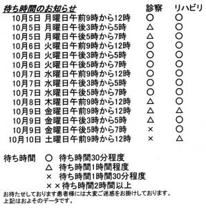 10月5日~10月10日