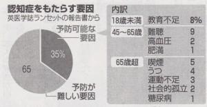 リハビリ通信No.273