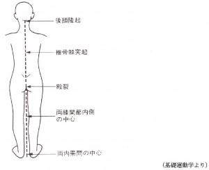 リハビリ通信No.277